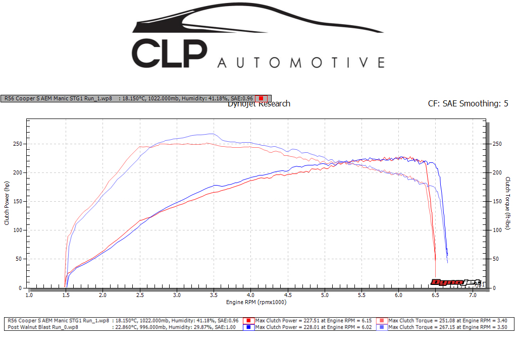 Manic Motorsport Stage 1 Map Mini Cooper Sjcw Clp Tuning
